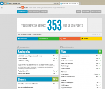 Test HTML5 avec Spartan