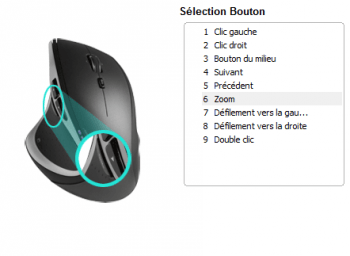 Affectation des boutons de la Logitech Performance Mouse MX