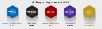 Blue, Black, Red, Purple, Datacenter : un modèle Western Digital pour chaque type d'utilisation
