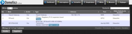La Gateway Xiaomi est désormais opérationnelle