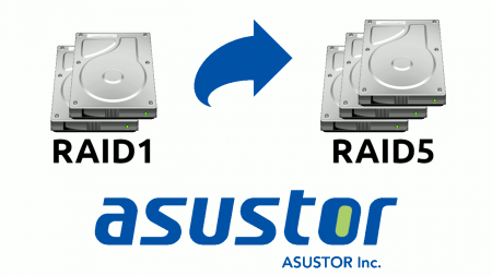 Asustor : modifier son RAID level