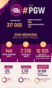 Infographie Paris Games Week 2019